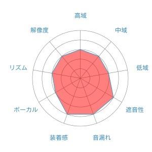 f:id:kanbun:20160529012621j:plain