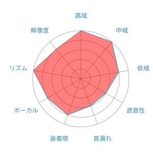 f:id:kanbun:20160529215254j:plain