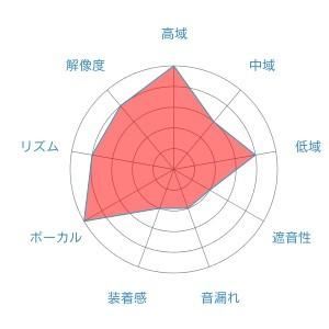 f:id:kanbun:20160530222924j:plain