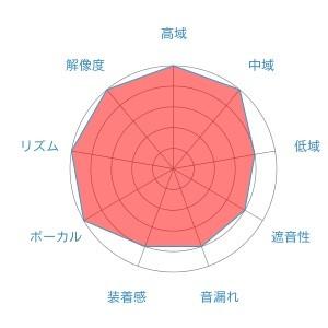 f:id:kanbun:20160531193134j:plain