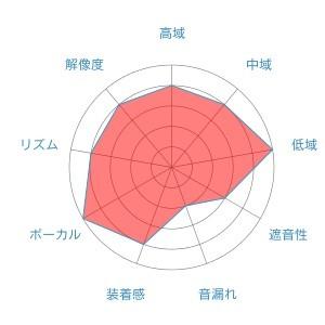 f:id:kanbun:20160601194749j:plain
