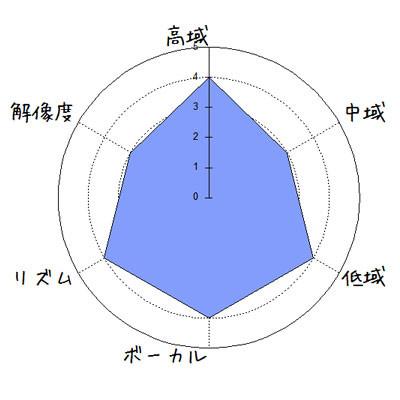 f:id:kanbun:20160604004752j:plain