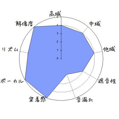 f:id:kanbun:20160604153027j:plain