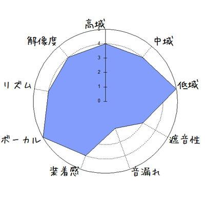 AUSDOM M04S