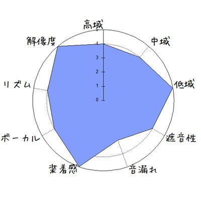 f:id:kanbun:20160613184220j:plain