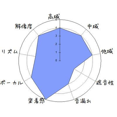 f:id:kanbun:20160614233421j:plain