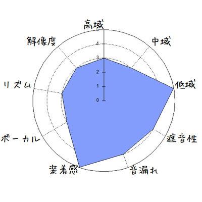 f:id:kanbun:20160615135437j:plain