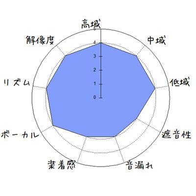 f:id:kanbun:20160615190226j:plain