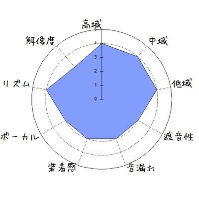 KingYou KM01