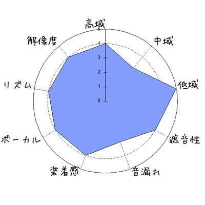 f:id:kanbun:20160616150143j:plain