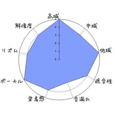 f:id:kanbun:20160617023601j:plain