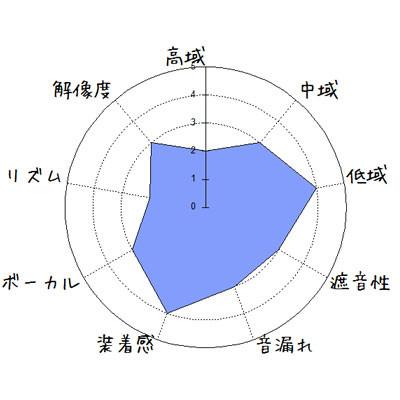 f:id:kanbun:20160617122554j:plain