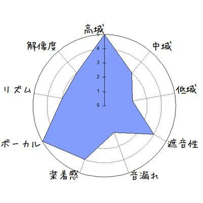 ONSON KZ-ATE01