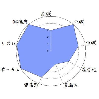 f:id:kanbun:20160622165529j:plain
