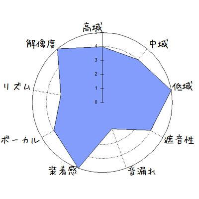 f:id:kanbun:20160622210656j:plain