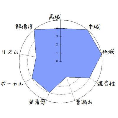 f:id:kanbun:20160623175954j:plain