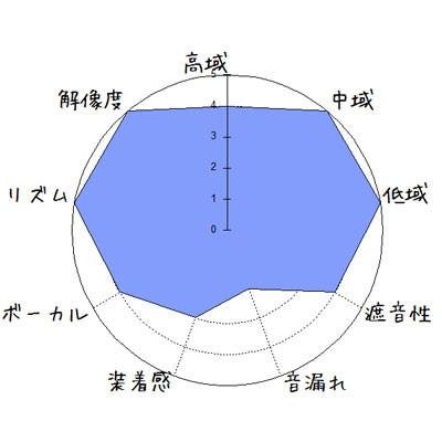 f:id:kanbun:20160626234646j:plain