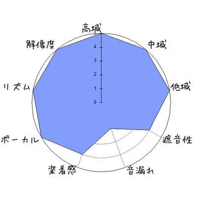 f:id:kanbun:20160628224320j:plain