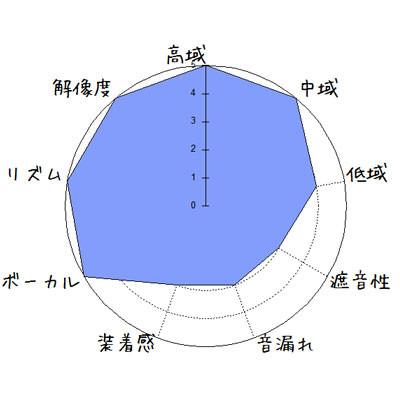 f:id:kanbun:20160630232001j:plain