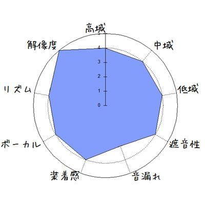 f:id:kanbun:20160701224836j:plain