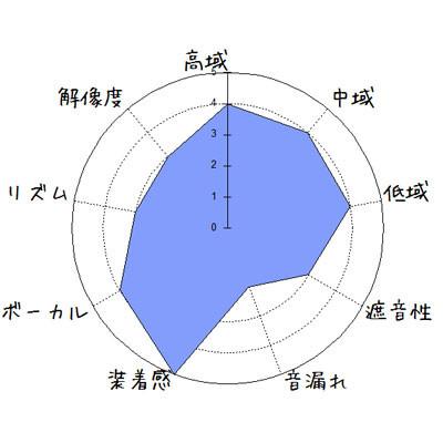 f:id:kanbun:20160702233634j:plain