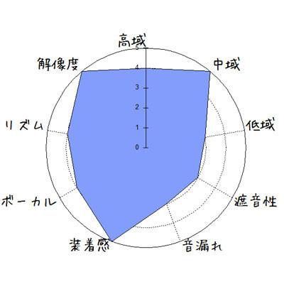 f:id:kanbun:20160705235125j:plain