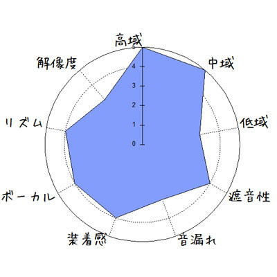 f:id:kanbun:20160709221617j:plain
