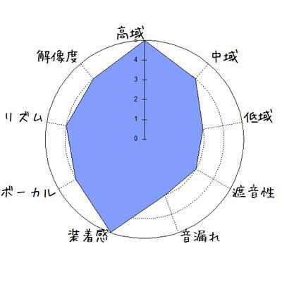 f:id:kanbun:20160711231223j:plain