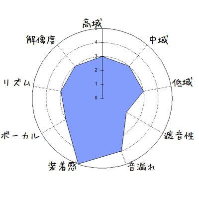 f:id:kanbun:20160713224906j:plain