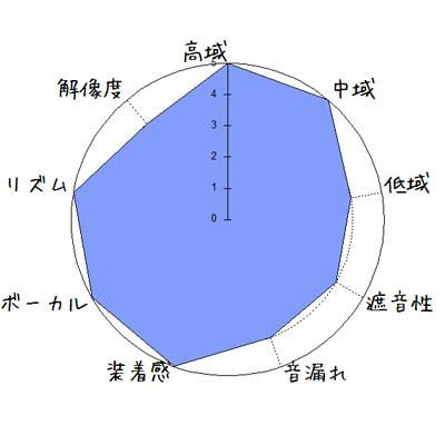 f:id:kanbun:20160716234547j:plain