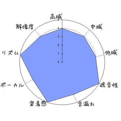 f:id:kanbun:20160720234435j:plain