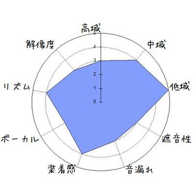 f:id:kanbun:20160722231854j:plain