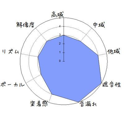 f:id:kanbun:20160725235104j:plain
