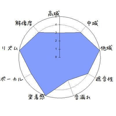 f:id:kanbun:20160727234102j:plain