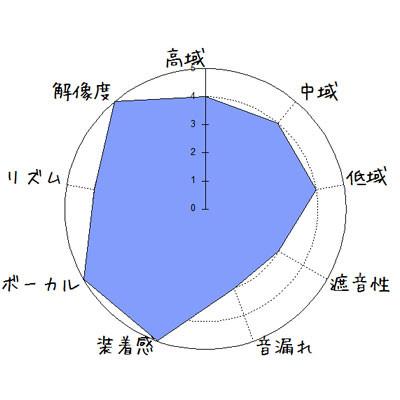 f:id:kanbun:20160815152915j:plain