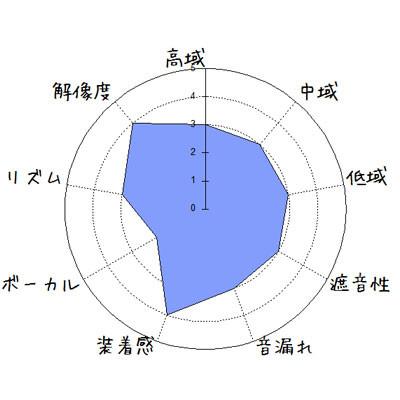 f:id:kanbun:20160827031420j:plain