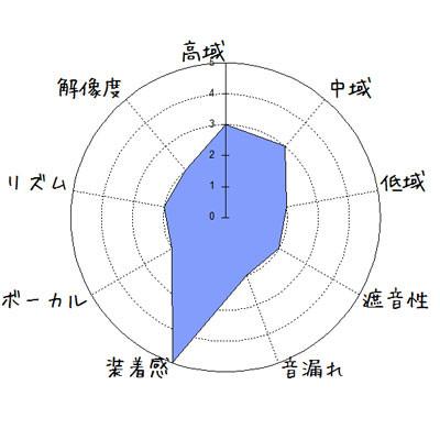 f:id:kanbun:20160904012431j:plain