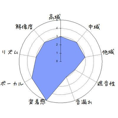 f:id:kanbun:20161012120315j:plain
