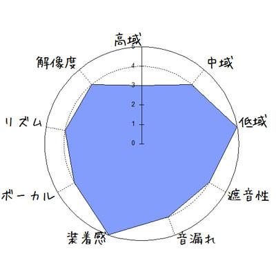 f:id:kanbun:20161101073329j:plain