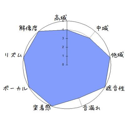 f:id:kanbun:20161115042840j:plain