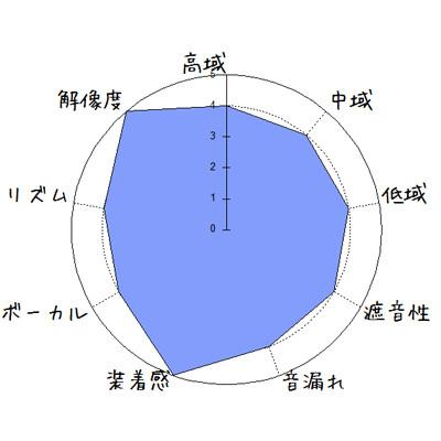 f:id:kanbun:20161119154910j:plain