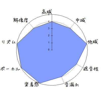f:id:kanbun:20161120043810j:plain
