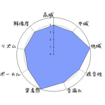 f:id:kanbun:20170126220820j:plain