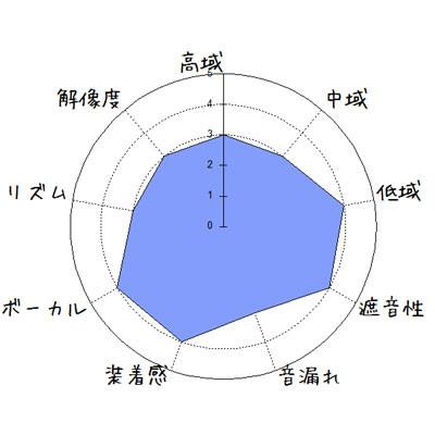 f:id:kanbun:20170129043521j:plain