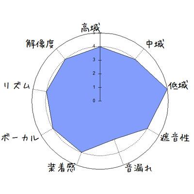 f:id:kanbun:20170206010939j:plain
