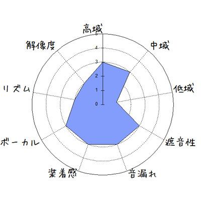 f:id:kanbun:20170216114119j:plain