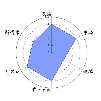 f:id:kanbun:20170303005138j:plain