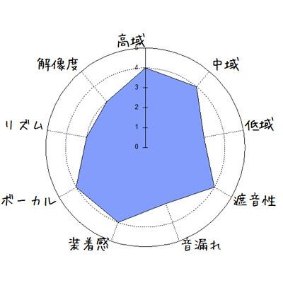 f:id:kanbun:20170326232053j:plain