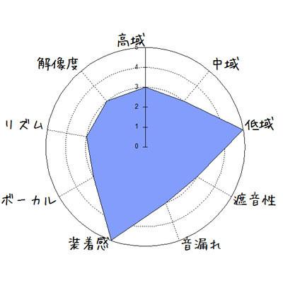 f:id:kanbun:20170327175625j:plain