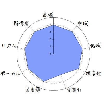 f:id:kanbun:20170405224116j:plain